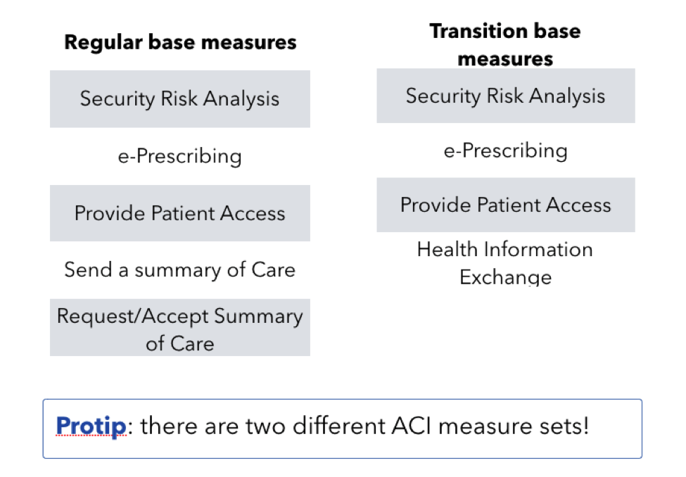 Advancing Care Information base measures