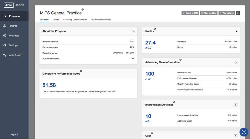 MIPS Composite Performance Score dashboard example